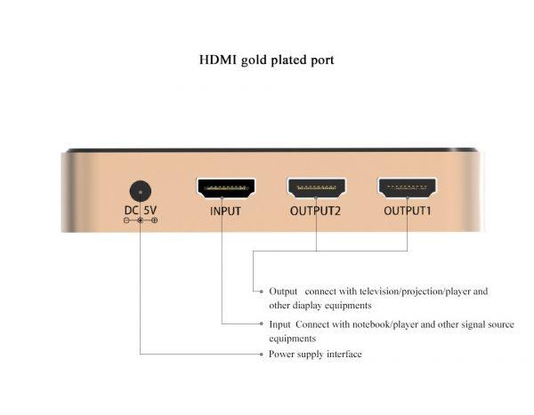 HDMI Splitter Switcher Vention 1 input 2 Output Original